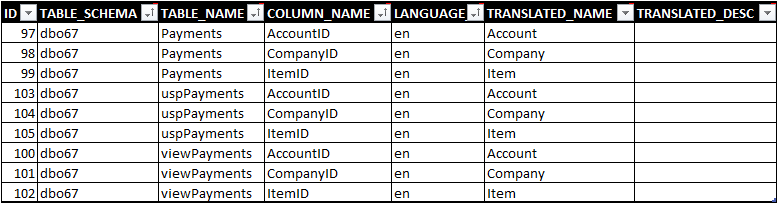 Sample of column and parameter translation