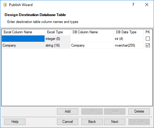 Design a database table of companies