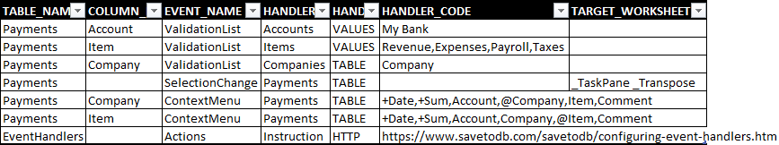 Sample of the Actions handlers