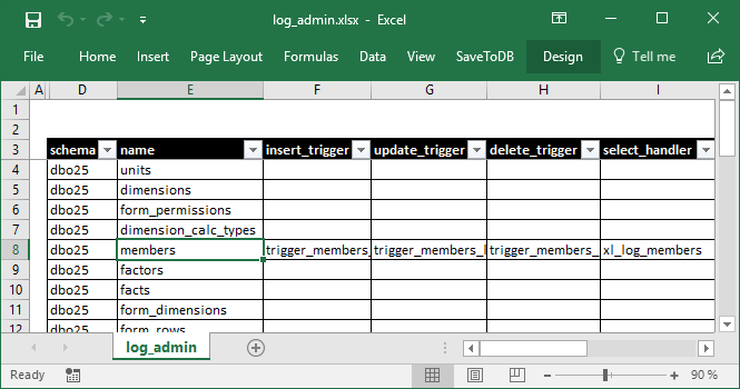 Created Triggers to Track Changes in Excel