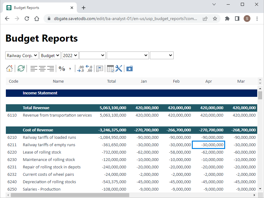 The sample shows how to create amazing reports using stored procedures with the DBGate app