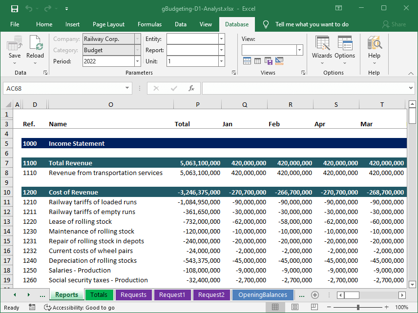 The sample shows an interactive budgeting report of the Gartle Budgeting application