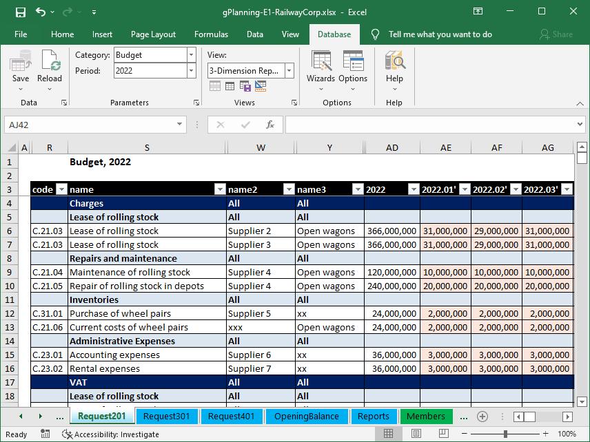 Пример заявки в бюджет