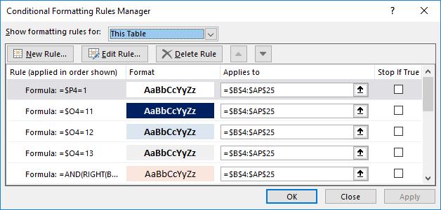 Example of Conditional Formatting Rules Manager