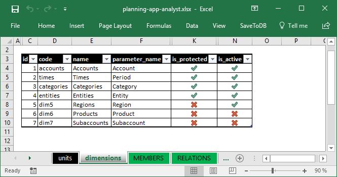 Configuring dimensions - Adding the Region dimension