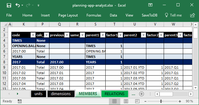 Added Times members