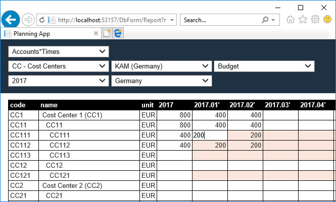 Using browsers for working with budget data