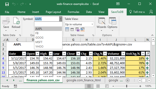 Savetodb add in for microsoft excel load data from web fandeluxe Choice Image